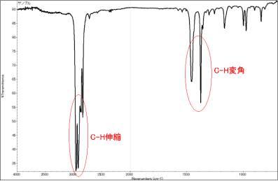 吸収 スペクトル 赤外線
